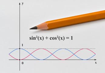 Curso online grátis de Matemática: Funções Trigonométricas